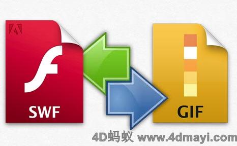 swf转换gif软件(Aleo SWF GIF Converter) 简体中文绿色注册版